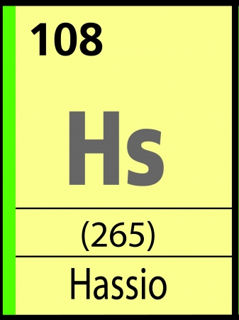 livermorium: Hassio, periodic table