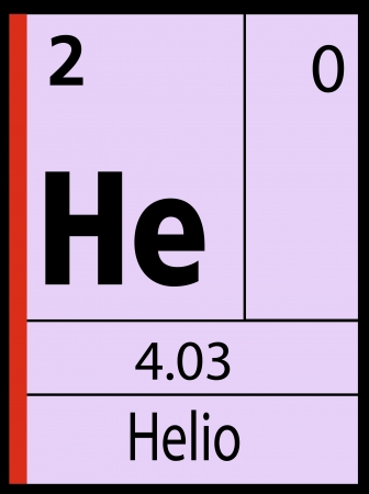 Helio, periodic table