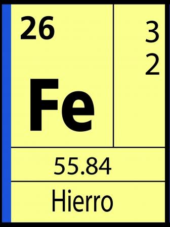 graphic flerovium: Hierro, periodic table Illustration