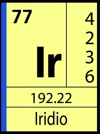 graphic flerovium: Iridio, periodic table