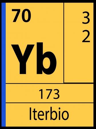 graphic flerovium: Iterbio, periodic table