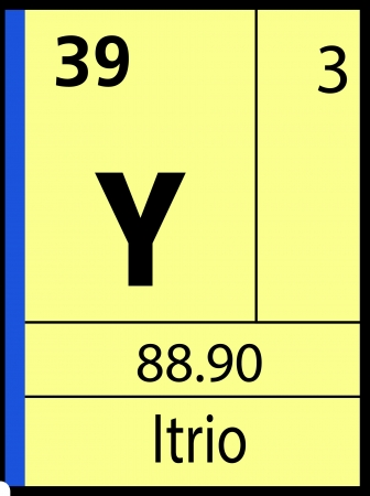 lanthanides: Itrio, periodic table
