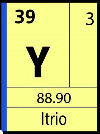 halogens: Itrio, periodic table