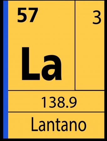graphic flerovium: Lantano, periodic table Illustration
