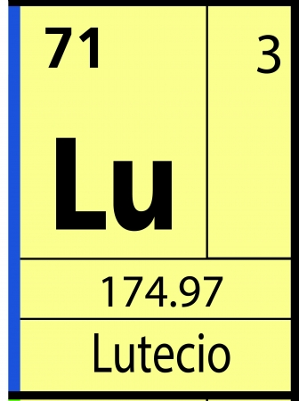Lutecio, periodic table