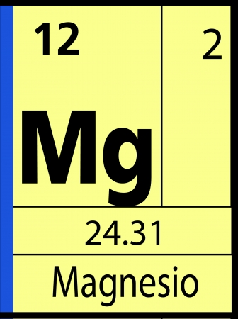 Magnesio, periodic table Vector