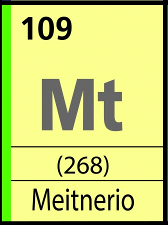 Meitnerio, periodic table