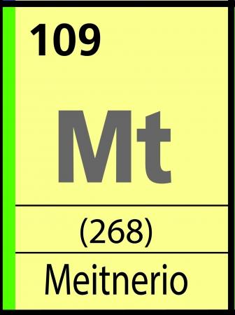 graphic flerovium: Meitnerio, periodic table