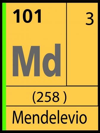atomic symbol: Mendelevio, periodic table