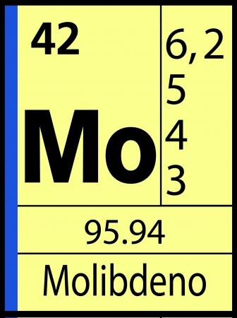 Molibdeno, periodic table Ilustração