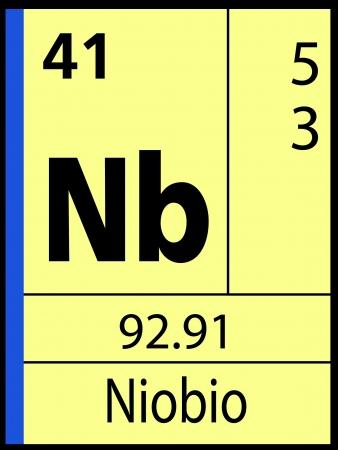 Niobio, periodic table