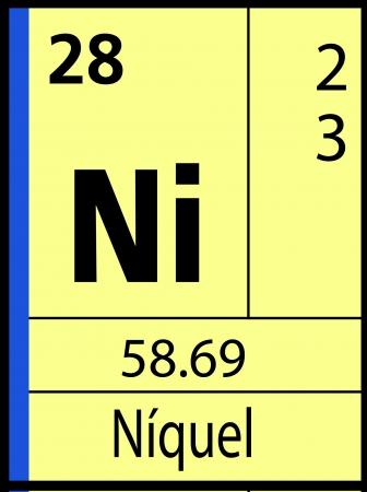 Niquel, periodic table