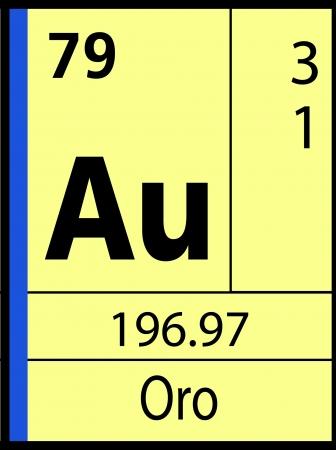 graphic flerovium: Oro, periodic table