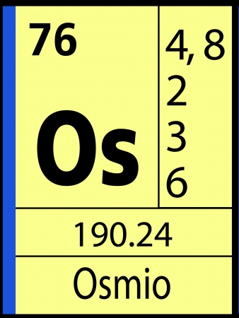 livermorium: Osmio, periodic table