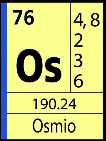 Osmio, periodic table