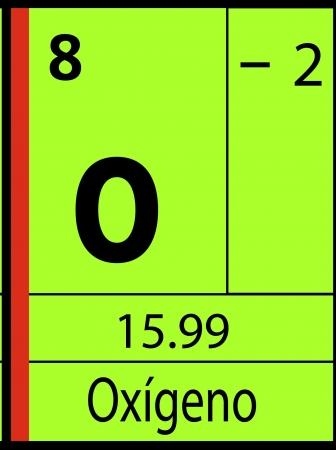 Oxigen, periodic table Ilustração