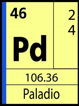 Paladio, periodic table Ilustração