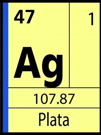 atomic symbol: Plata, periodic table