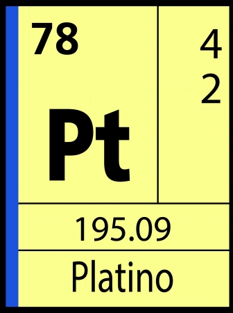 Platinio, periodic table Vector