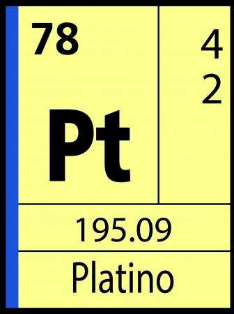 atomic symbol: Platinio, periodic table Illustration