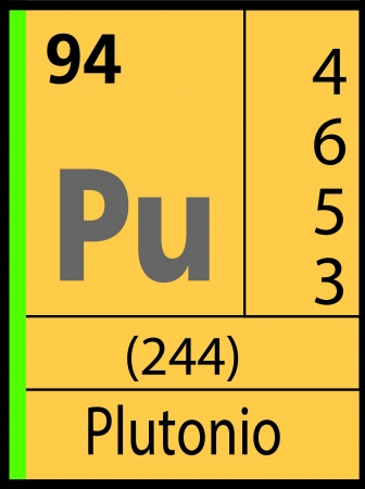 Plutonio, periodic table Vector