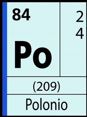 graphic flerovium: Polonio, periodic table
