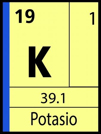 graphic flerovium: Potasio, periodic table Illustration