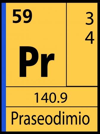 graphic flerovium: Praseodimio, periodic table