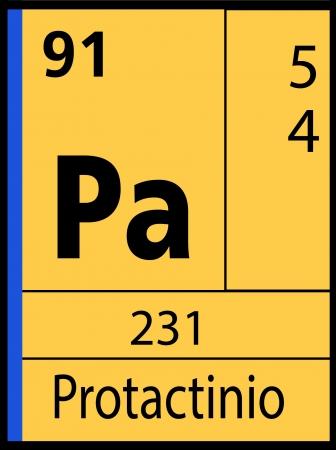 graphic flerovium: Protactinio, periodic table