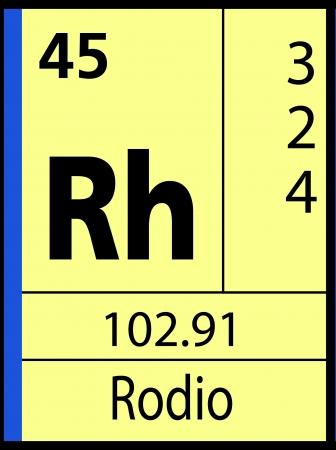 graphic flerovium: Rodio, periodic table