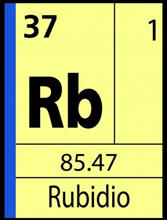 graphic flerovium: Rubidio, periodic table