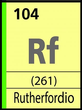 graphic flerovium: Rutherfordio, periodic table