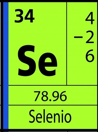 graphic flerovium: Selenio, periodic table