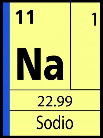 Sodio, periodic table Ilustração