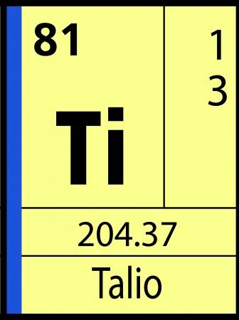 atomic symbol: Talio, periodic table