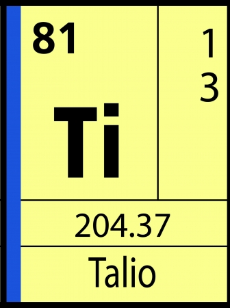 halogens: Talio, periodic table