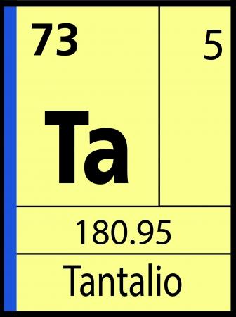 atomic symbol: Tantalio, periodic table