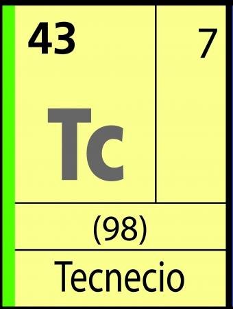 graphic flerovium: Tecnecio, periodic table