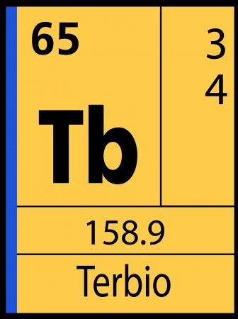 graphic flerovium: Terbio, periodic table