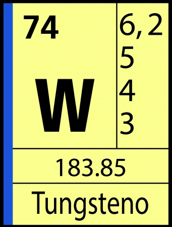 Tungsteno, periodic table