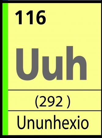 graphic flerovium: Ununhexio, periodic table