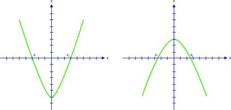 数学の方程式  イラスト・ベクター素材