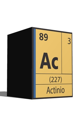lanthanides: Actinio, Periodic table of the elements