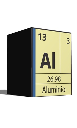 lanthanides: Aluminio, Periodic table of the elements
