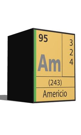 Americio, Periodic table of the elements