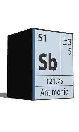 lanthanides: Antimonio, Periodic table of the elements