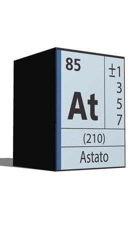 lanthanides: Astato, Periodic table of the elements
