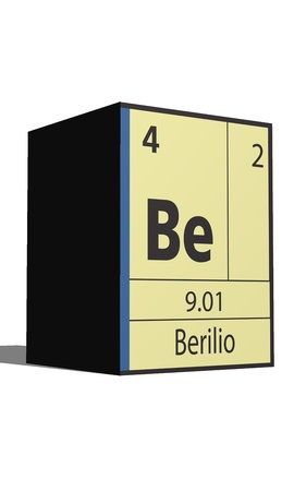 lanthanides: Berlio, Periodic table of the elements