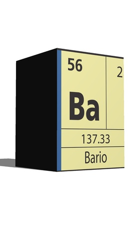 lanthanides: Bario, Periodic table of the elements