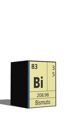 lanthanides: Bismuto, Periodic table of the elements
